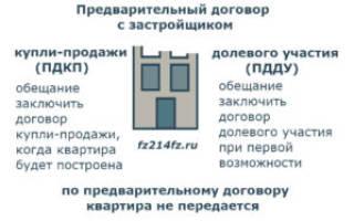 Рискованно ли покупать квартиру по предварительному договору?