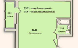 Что такое приведенная площадь квартиры?