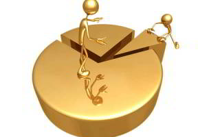 Наследование по завещанию обязательная доля в наследстве